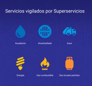 superintendencia de servicios publicos